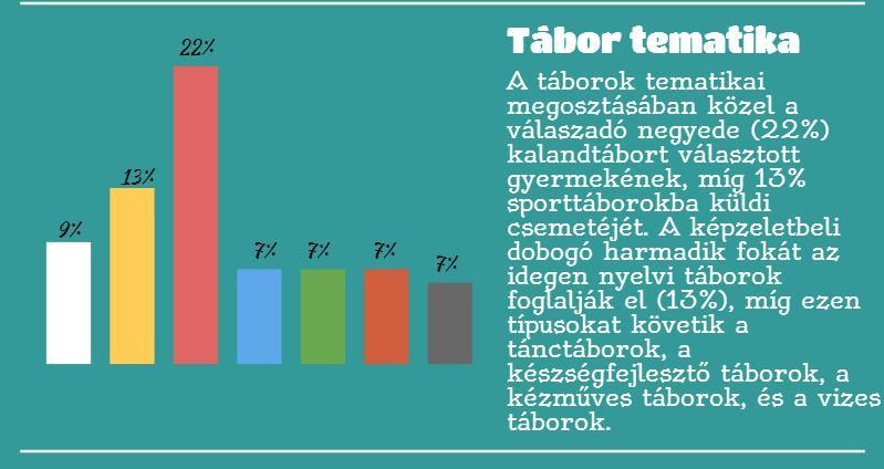 tabor_nepszerusegi_jelentes_2014_blokk_3_tabor_tematika